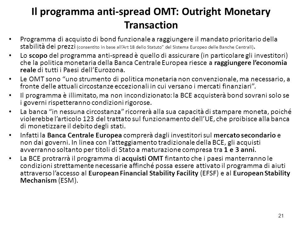 21 Il programma anti-spread OMT: Outright Monetary Transaction Programma di acquisto di bond funzionale a raggiungere il mandato prioritario della stabilità dei prezzi (consentito in base all'Art 18 dello Statuto del Sistema Europeo delle Banche Centrali).