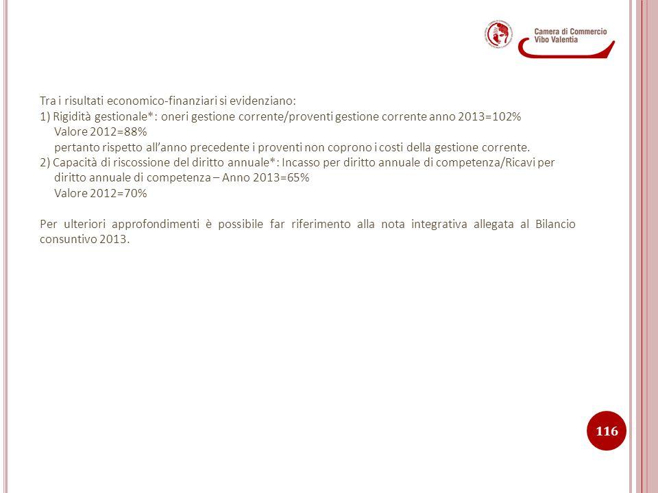 Tra i risultati economico-finanziari si evidenziano: 1) Rigidità gestionale*: oneri gestione corrente/proventi gestione corrente anno 2013=102% Valore