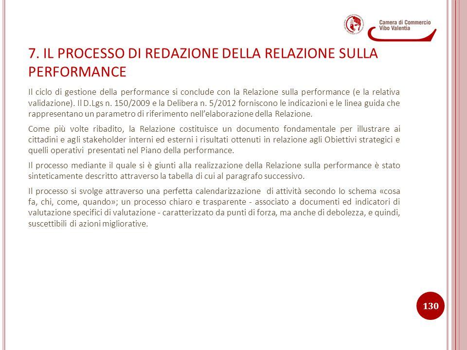 7. IL PROCESSO DI REDAZIONE DELLA RELAZIONE SULLA PERFORMANCE Il ciclo di gestione della performance si conclude con la Relazione sulla performance (e