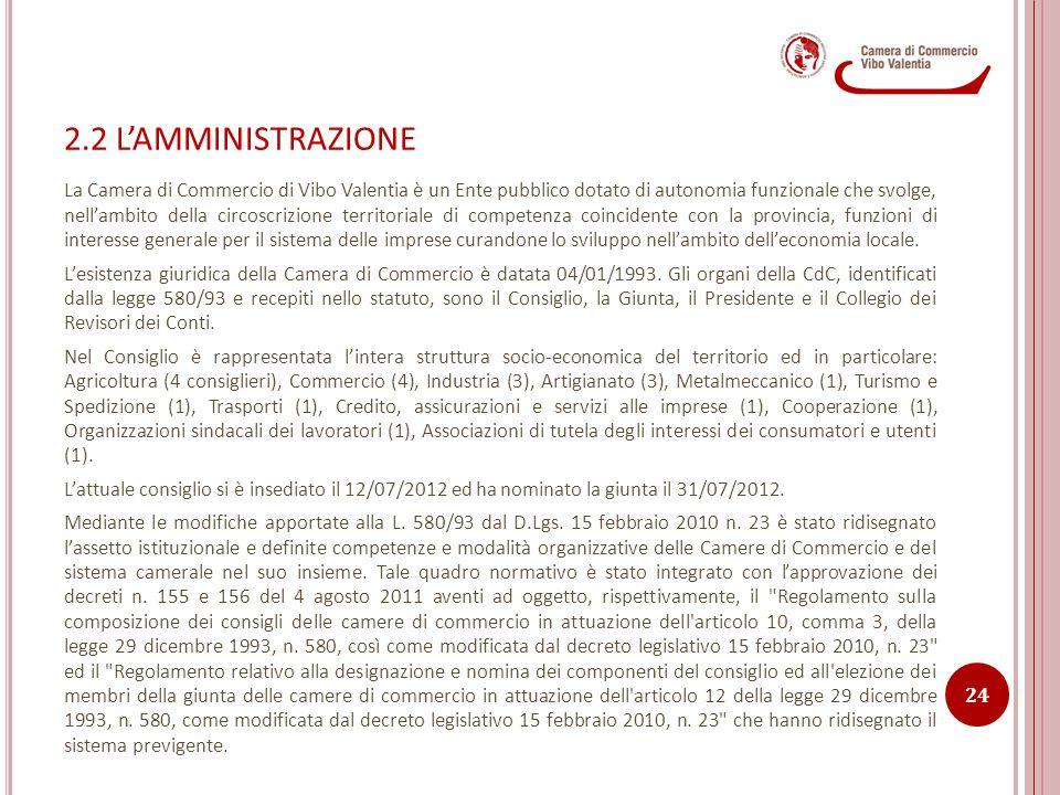 2.2 L'AMMINISTRAZIONE La Camera di Commercio di Vibo Valentia è un Ente pubblico dotato di autonomia funzionale che svolge, nell'ambito della circoscr