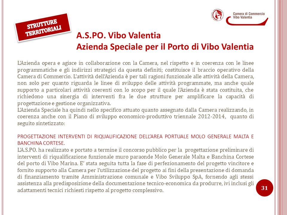 A.S.PO. Vibo Valentia Azienda Speciale per il Porto di Vibo Valentia L'Azienda opera e agisce in collaborazione con la Camera, nel rispetto e in coere