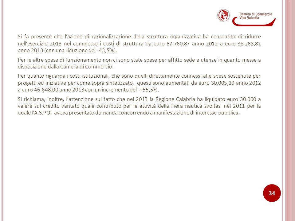 Si fa presente che l'azione di razionalizzazione della struttura organizzativa ha consentito di ridurre nell'esercizio 2013 nel complesso i costi di s
