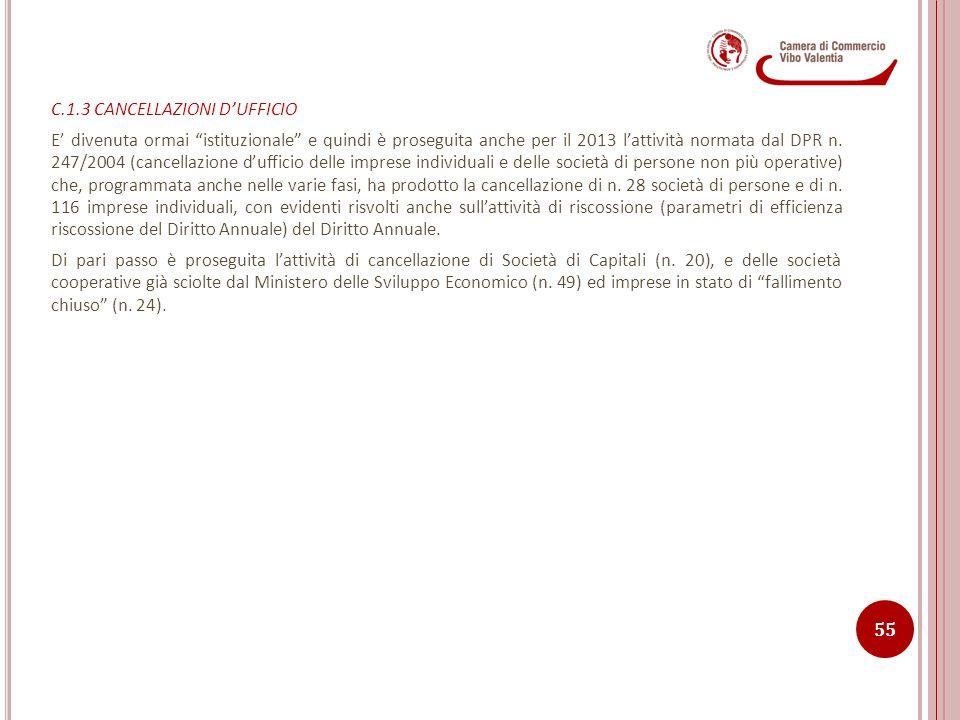 """C.1.3 CANCELLAZIONI D'UFFICIO E' divenuta ormai """"istituzionale"""" e quindi è proseguita anche per il 2013 l'attività normata dal DPR n. 247/2004 (cancel"""
