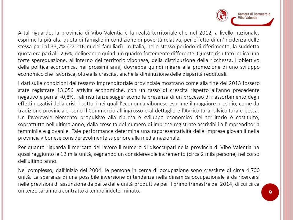 A tal riguardo, la provincia di Vibo Valentia è la realtà territoriale che nel 2012, a livello nazionale, esprime la più alta quota di famiglie in con