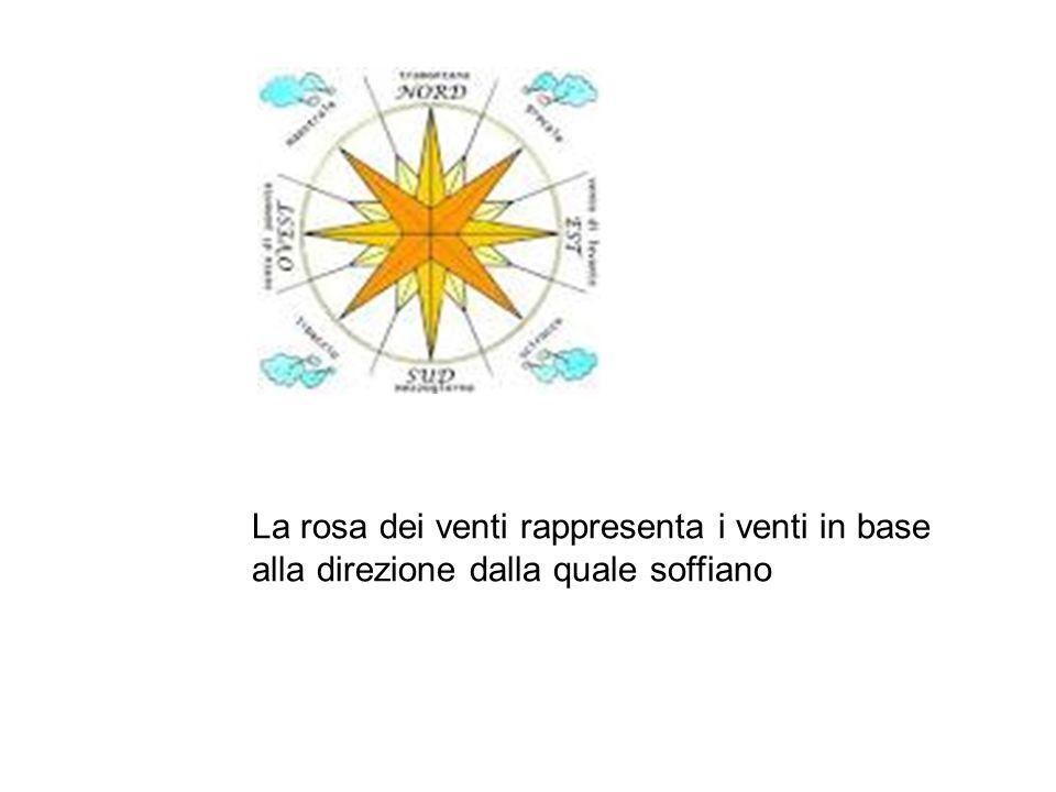 La rosa dei venti rappresenta i venti in base alla direzione dalla quale soffiano