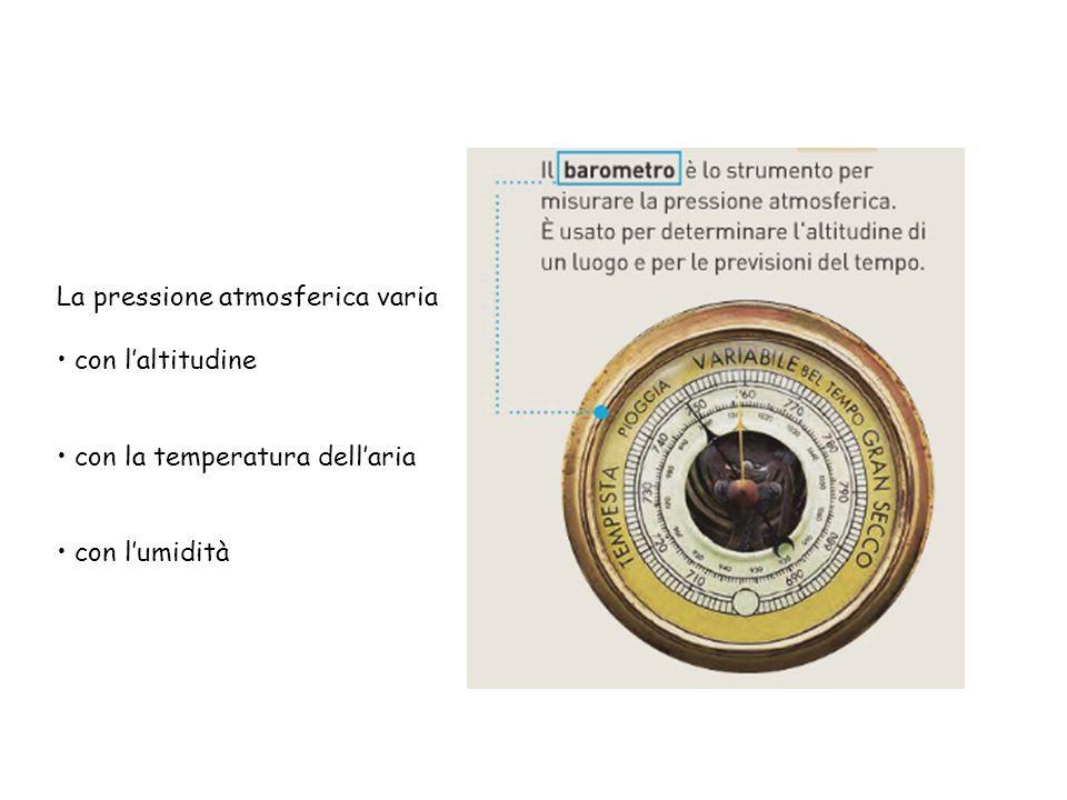 La pressione atmosferica varia con l'altitudine con la temperatura dell'aria con l'umidità