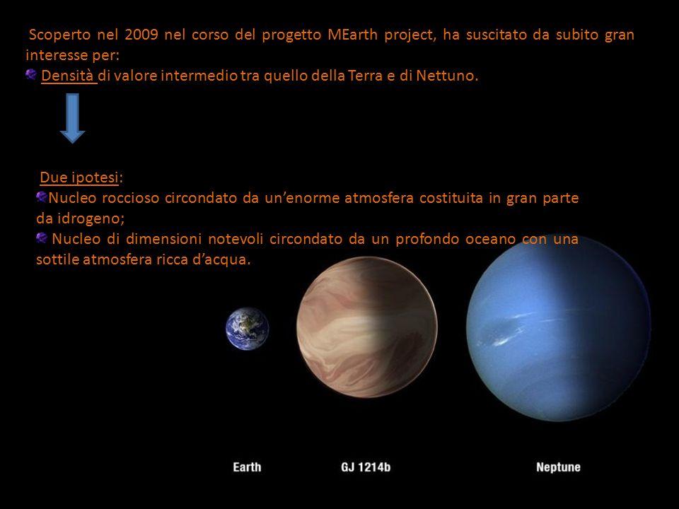 Scoperto nel 2009 nel corso del progetto MEarth project, ha suscitato da subito gran interesse per: Densità di valore intermedio tra quello della Terra e di Nettuno.