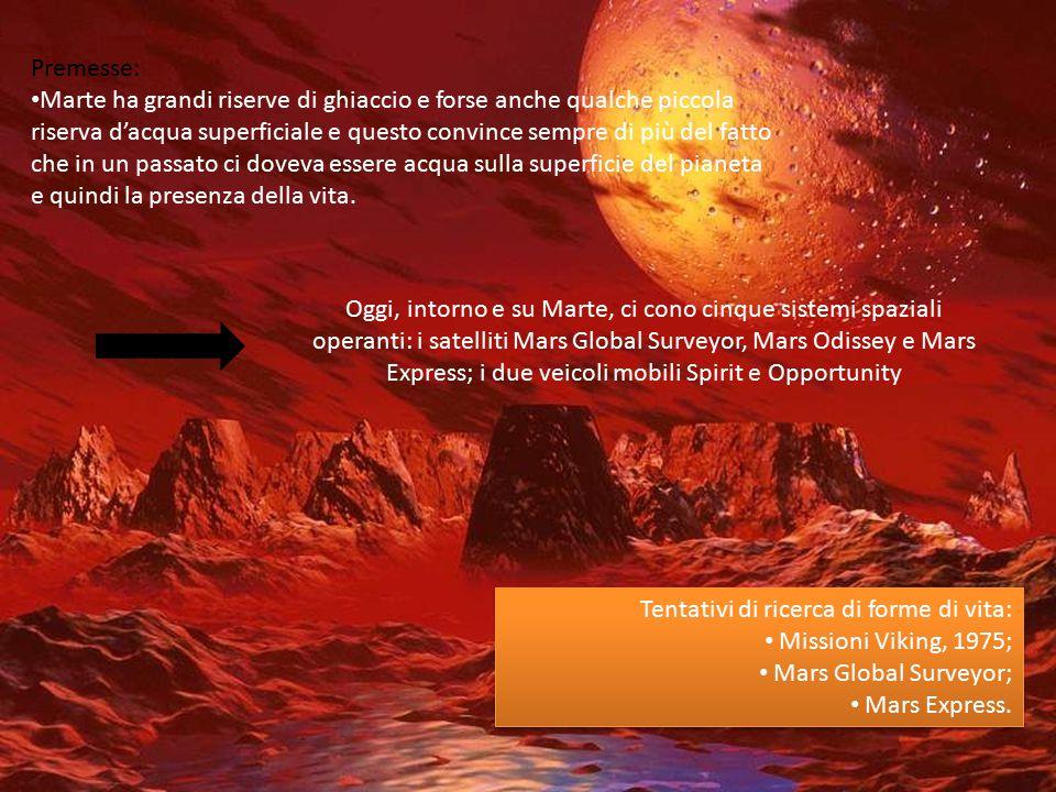 Premesse: Marte ha grandi riserve di ghiaccio e forse anche qualche piccola riserva d'acqua superficiale e questo convince sempre di più del fatto che in un passato ci doveva essere acqua sulla superficie del pianeta e quindi la presenza della vita.