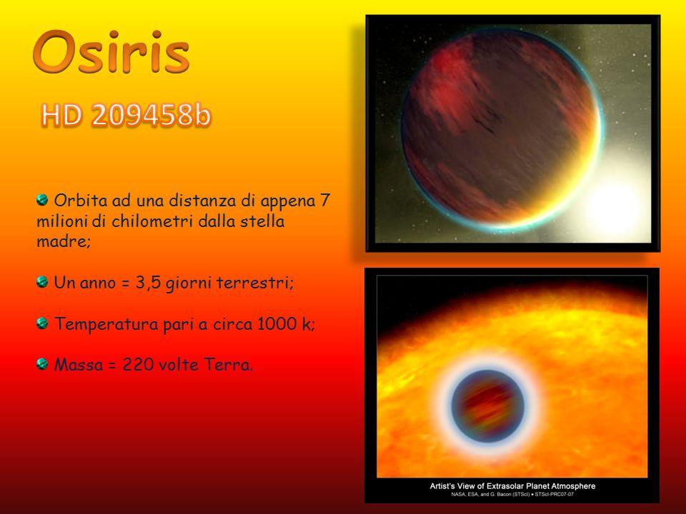 Orbita ad una distanza di appena 7 milioni di chilometri dalla stella madre; Un anno = 3,5 giorni terrestri; Temperatura pari a circa 1000 k; Massa = 220 volte Terra.