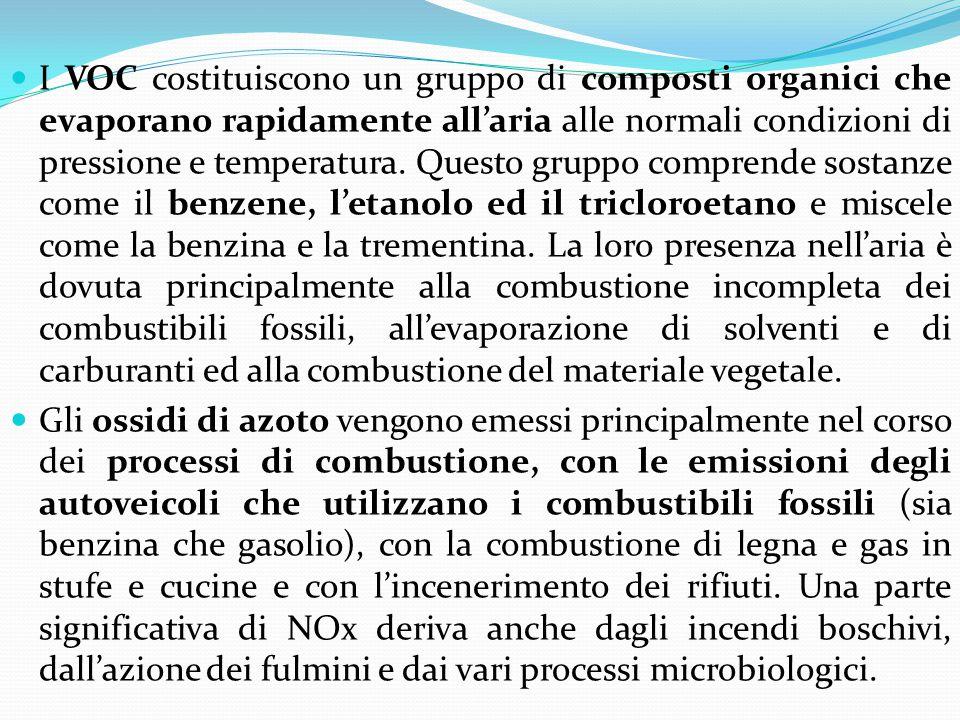 I VOC costituiscono un gruppo di composti organici che evaporano rapidamente all'aria alle normali condizioni di pressione e temperatura. Questo grupp