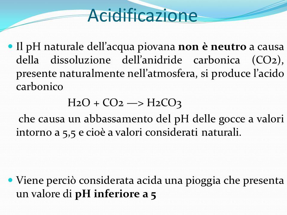 In presenza di anidride solforica e di biossido di azoto l'acqua reagisce formando rispettivamente acido solforico e nitrico SO3 + H2O -> H2SO4 NO2 + H2O -> HNO3 essendo acidi forti determinano un ulteriore abbassamento del pH a valori estremamente bassi.
