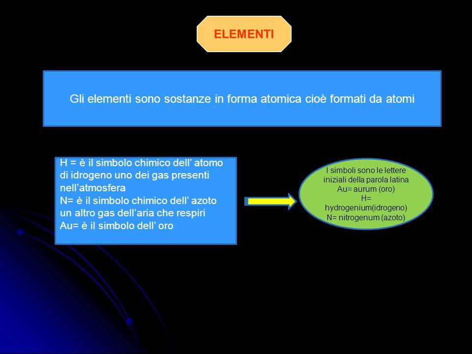 Gli elementi sono sostanze in forma atomica cioè formati da atomi H = è il simbolo chimico dell' atomo di idrogeno uno dei gas presenti nell'atmosfera