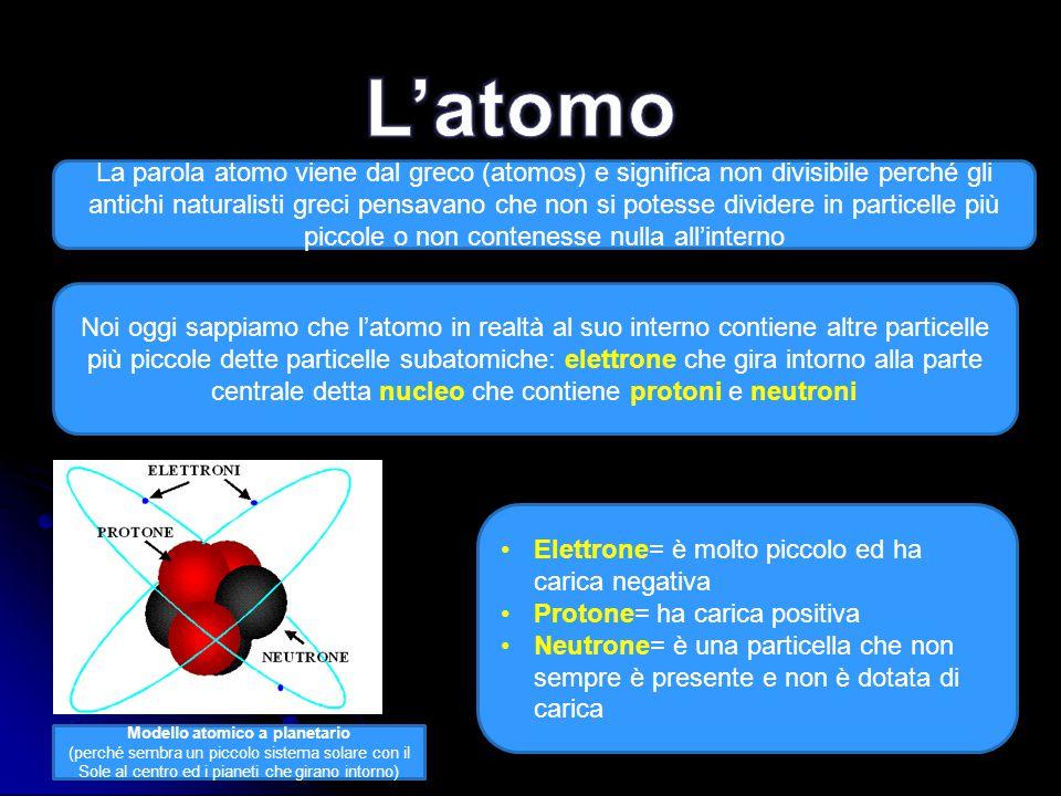 La parola atomo viene dal greco (atomos) e significa non divisibile perché gli antichi naturalisti greci pensavano che non si potesse dividere in part