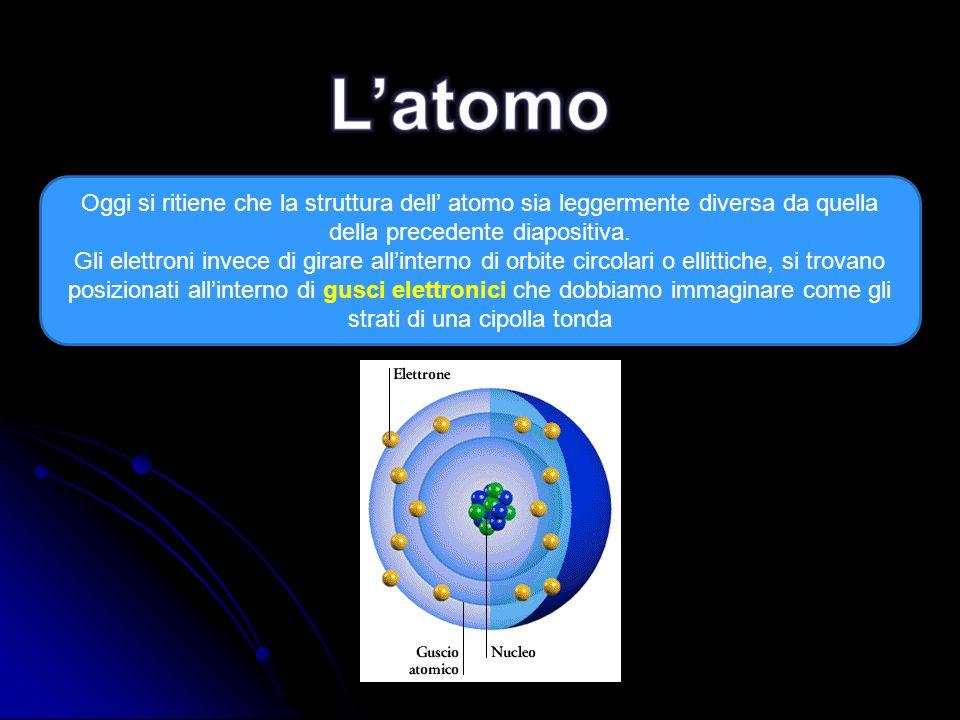 Oggi si ritiene che la struttura dell' atomo sia leggermente diversa da quella della precedente diapositiva. Gli elettroni invece di girare all'intern