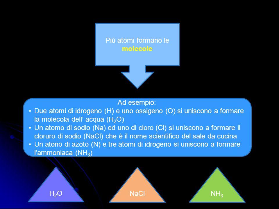 Più atomi formano le molecole Ad esempio: Due atomi di idrogeno (H) e uno ossigeno (O) si uniscono a formare la molecola dell' acqua (H 2 O) Un atomo