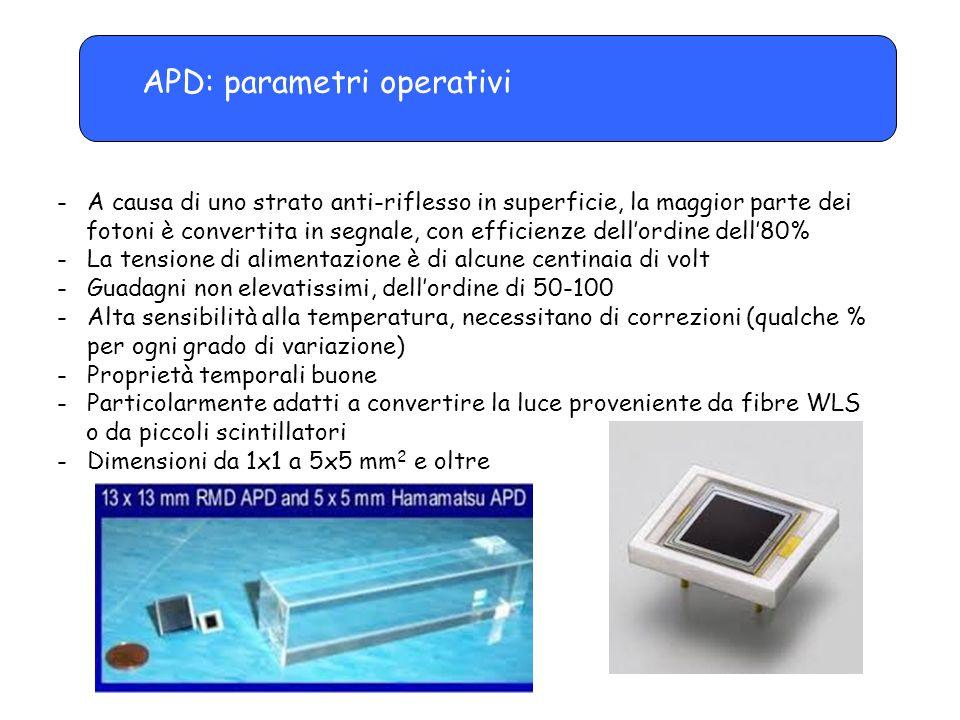 Uso di APD in calorimetri elettromagnetici I calorimetri elettromagnetici dell'esperimento ALICE@LHC utilizzano circa 20000 APD per leggere la luce di scintillazione prodotta nei moduli di rivelazione, attraverso fibre WLS
