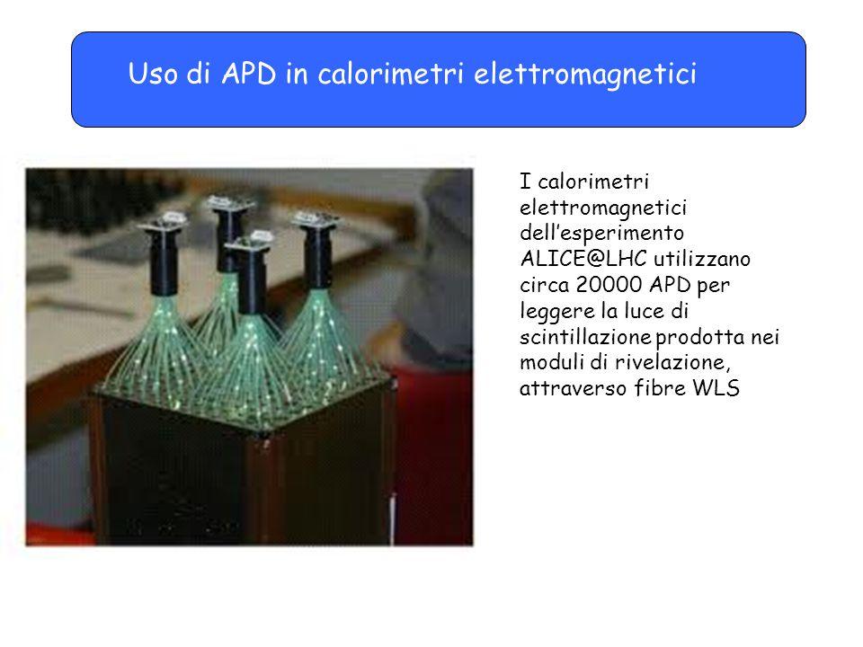 Uso di APD in calorimetri elettromagnetici I calorimetri elettromagnetici dell'esperimento ALICE@LHC utilizzano circa 20000 APD per leggere la luce di