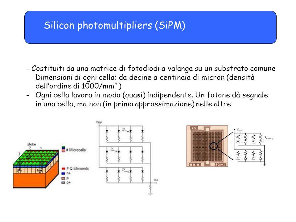 Silicon photomultipliers (SiPM) - Lavorano a tensione molto bassa (30-70 V) -Efficienza quantica: 20-30% -Guadagni elevati, fino a 10 6 -Risoluzione temporale molto buona (<< 1ns) -Indipendenti dal campo magnetico -Tuttavia: dimensioni ancora molto piccole, circa 10 mm 2 dark count rate molto elevati