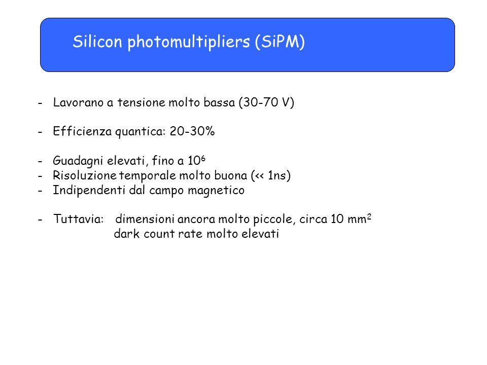 Silicon photomultipliers (SiPM) - Lavorano a tensione molto bassa (30-70 V) -Efficienza quantica: 20-30% -Guadagni elevati, fino a 10 6 -Risoluzione t