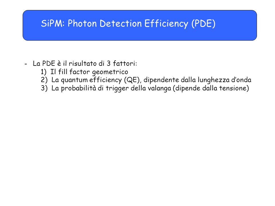 SiPM: Photon Detection Efficiency (PDE) -La PDE è il risultato di 3 fattori: 1) Il fill factor geometrico 2) La quantum efficiency (QE), dipendente da