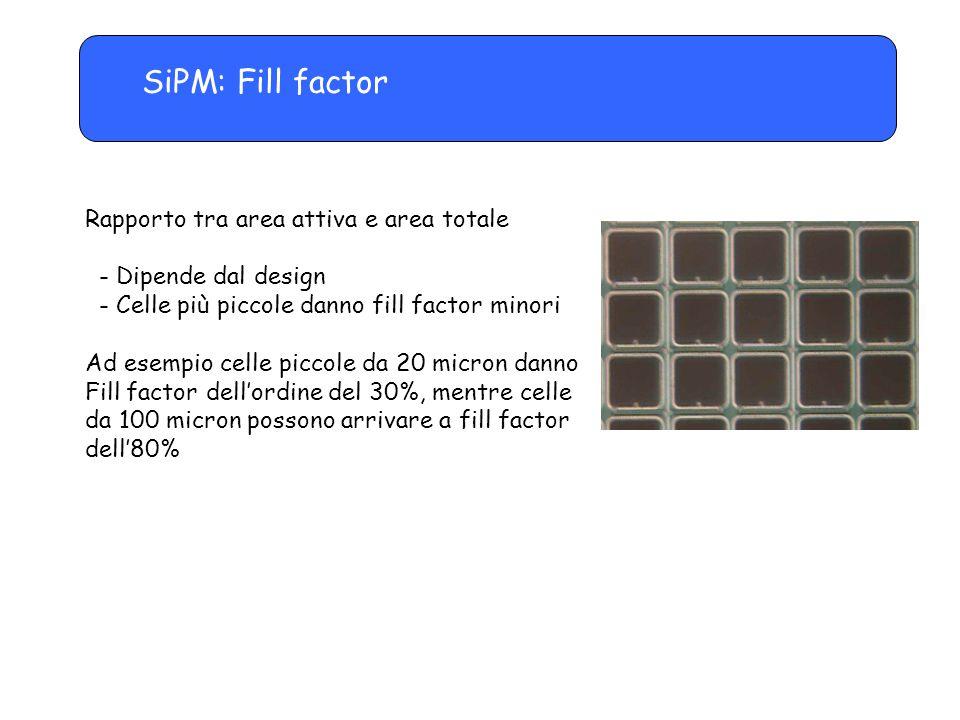 SiPM: Fill factor Rapporto tra area attiva e area totale - Dipende dal design - Celle più piccole danno fill factor minori Ad esempio celle piccole da