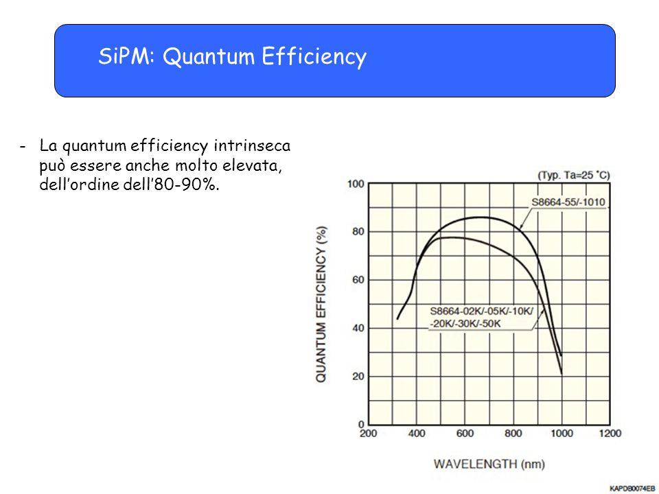 SiPM: Quantum Efficiency -La quantum efficiency intrinseca può essere anche molto elevata, dell'ordine dell'80-90%.