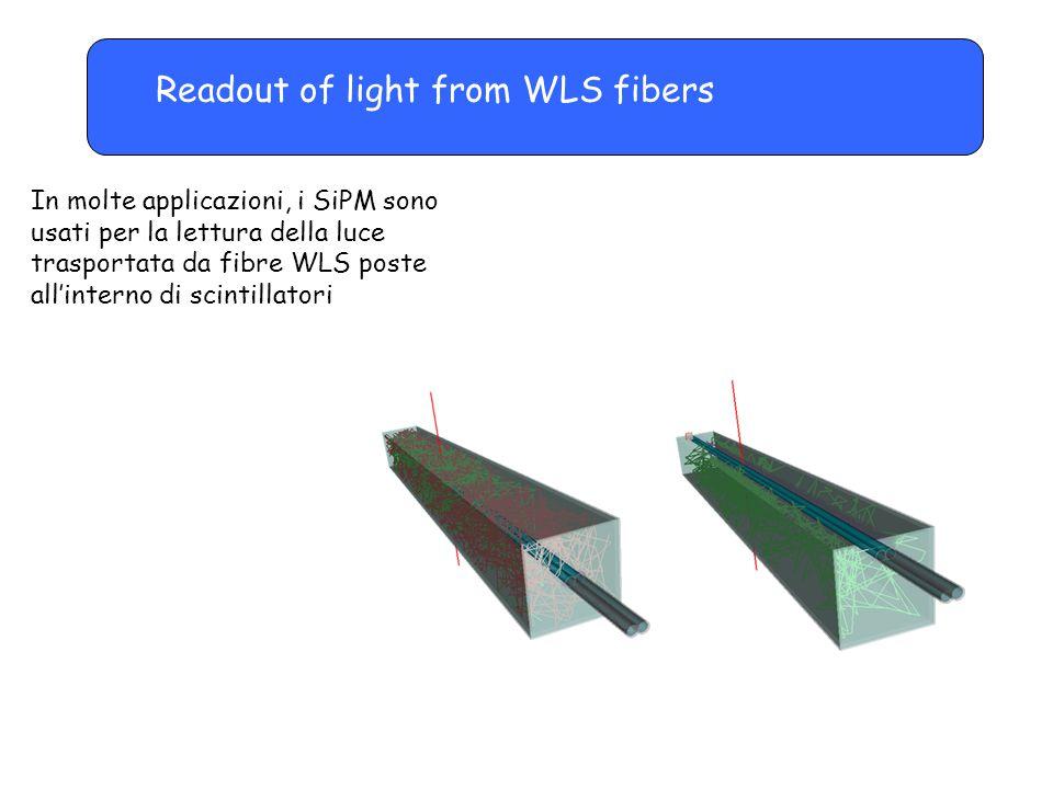 SiPM: applicazioni tipiche Lettura luce di scintillazione prodotta in scintillatori e trasportata da fibre WLS (calorimetri)