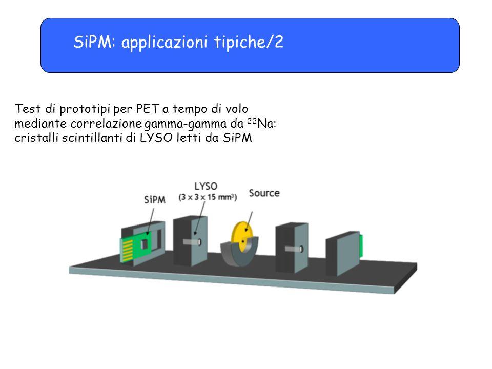 Test di prototipi per PET a tempo di volo mediante correlazione gamma-gamma da 22 Na: cristalli scintillanti di LYSO letti da SiPM SiPM: applicazioni