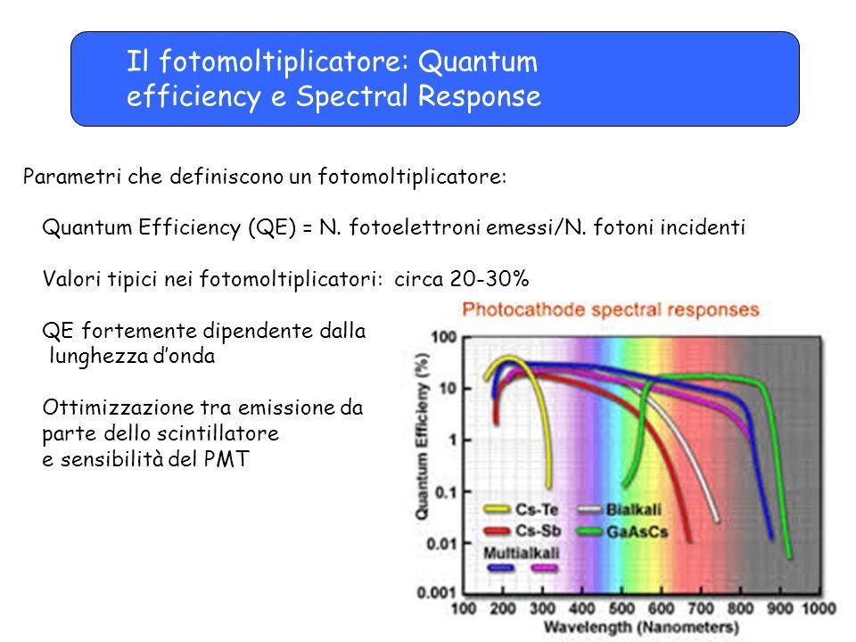 Il fotomoltiplicatore: emissione secondaria e processo di moltiplicazione -Elettroni emessi con energie di circa 1 eV -Differenza di potenziale tra dinodi: dell'ordine di 100 V -Energia richiesta per creare un elettrone secondario: 2-3 eV -Fattore di moltiplicazione: N.elettroni emessi/elettrone incidente (circa 30) -Di questi, solo una frazione δ (circa 5) contribuisce alla resa complessiva -Per n dinodi, fattore di guadagno complessivo G =α δ n, dove α è circa 1.