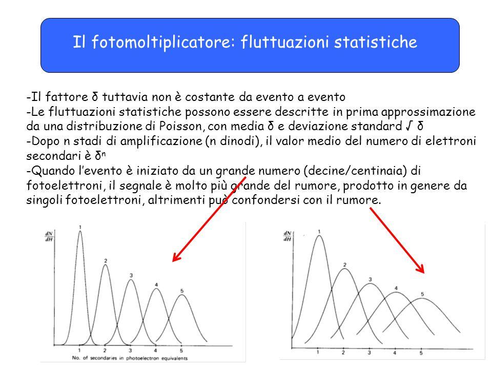Il fotomoltiplicatore: risposta temporale -Tempo caratteristico emissione fotoelettroni: <0.1 ns -Tempo di transito attraverso i dinodi, da fotocatodo ad anodo: decine di ns -Dispersione nel tempo di transito (TTS= Transit Time Spread): 1-3 ns Parametro importante ai fini della risposta temporale complessiva Migliorabile con opportuna geometria dei dinodi Diminuisce con il numero di fotoelettroni - Rise time: valori tipici 1-10 ns