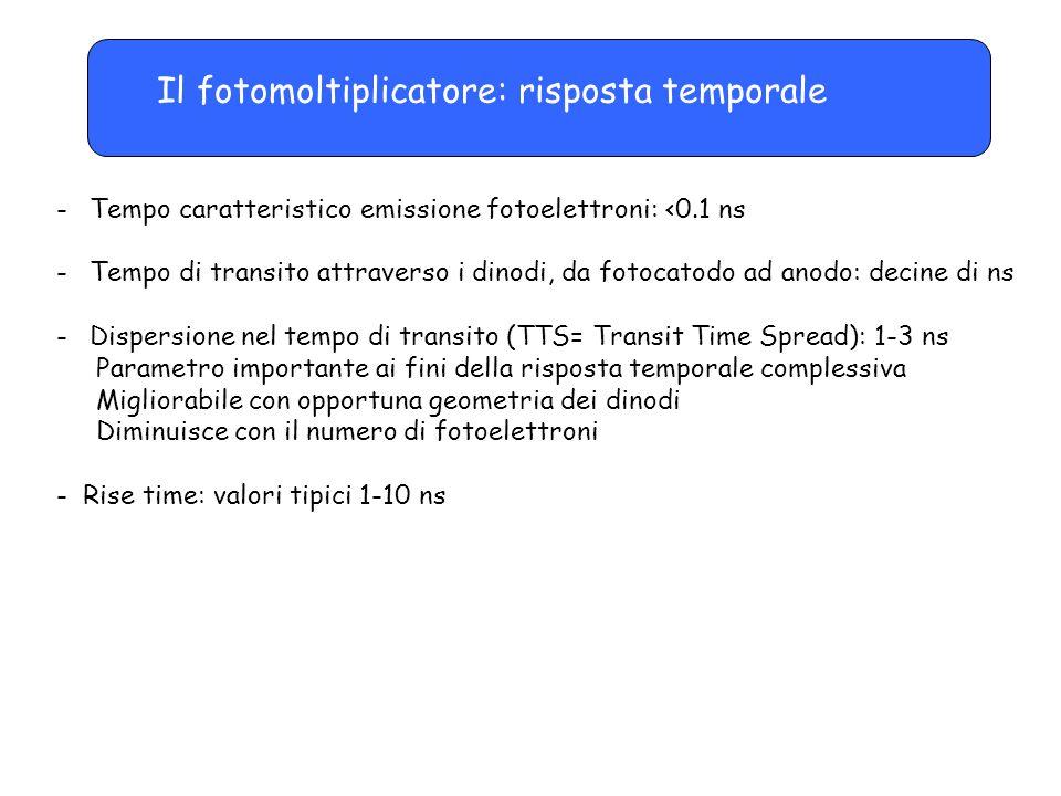 Il fotomoltiplicatore: risposta temporale -Tempo caratteristico emissione fotoelettroni: <0.1 ns -Tempo di transito attraverso i dinodi, da fotocatodo