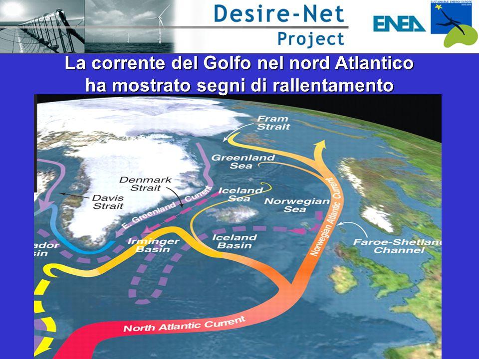 La corrente del Golfo nel nord Atlantico ha mostrato segni di rallentamento