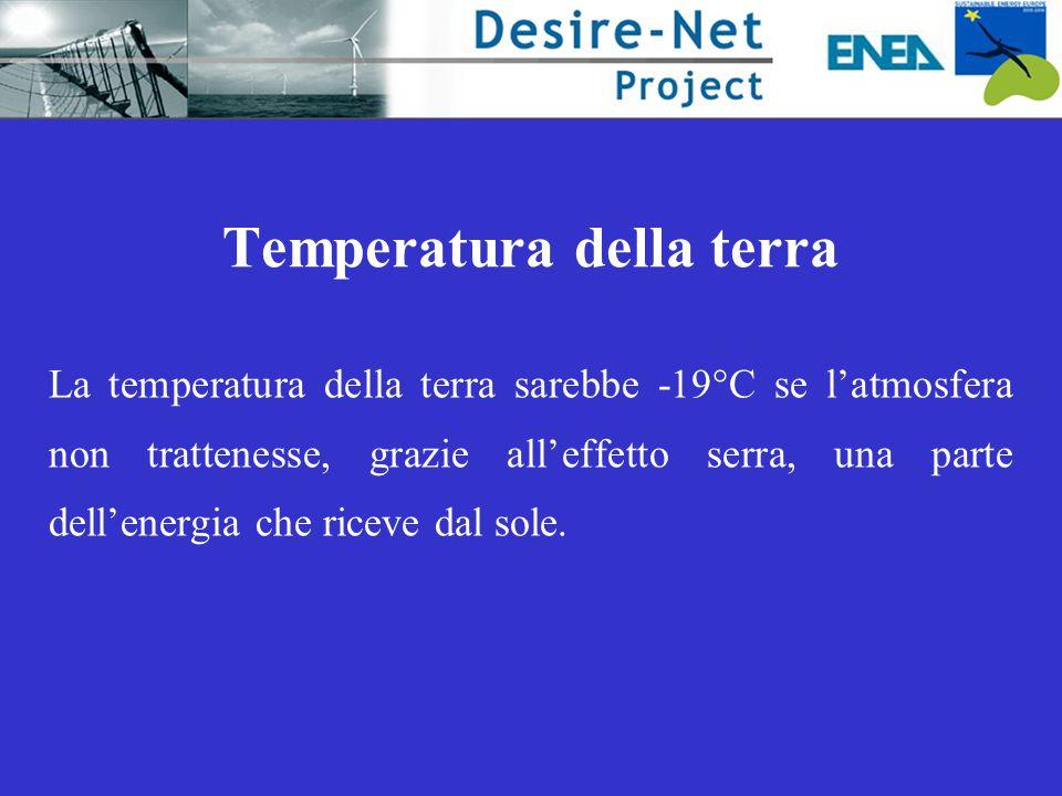Temperatura della terra La temperatura della terra sarebbe -19°C se l'atmosfera non trattenesse, grazie all'effetto serra, una parte dell'energia che riceve dal sole.
