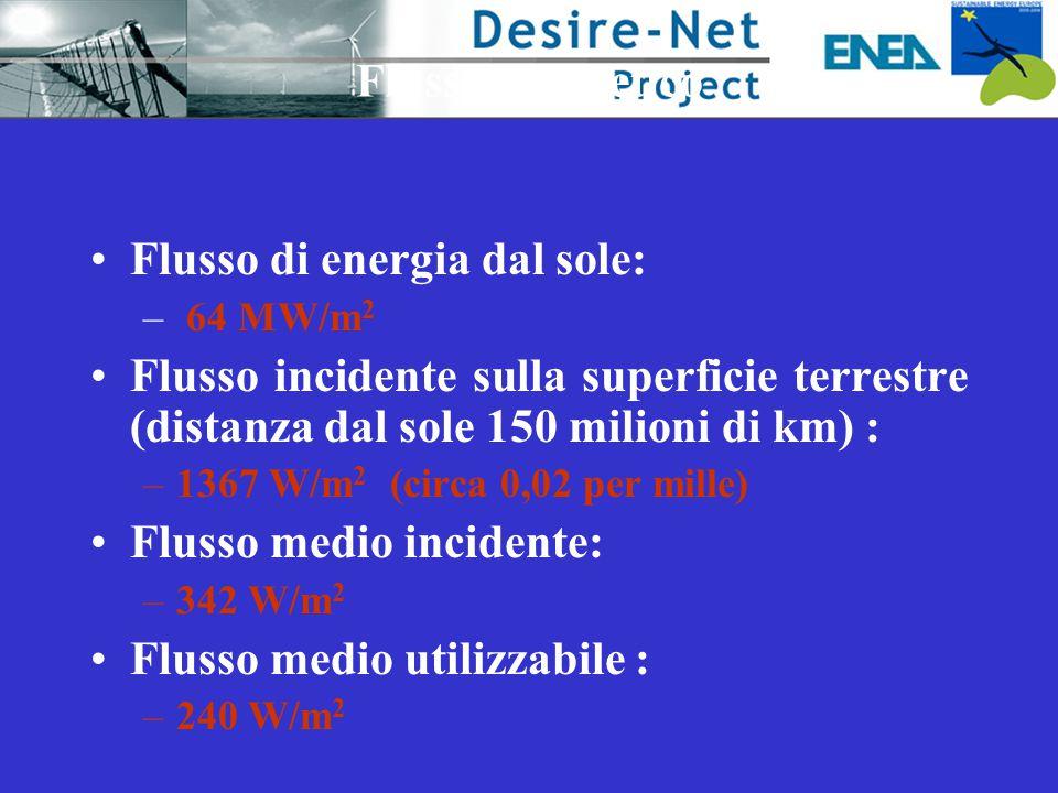 Flusso energetico Flusso di energia dal sole: – 64 MW/m 2 Flusso incidente sulla superficie terrestre (distanza dal sole 150 milioni di km) : –1367 W/m 2 (circa 0,02 per mille) Flusso medio incidente: –342 W/m 2 Flusso medio utilizzabile : –240 W/m 2