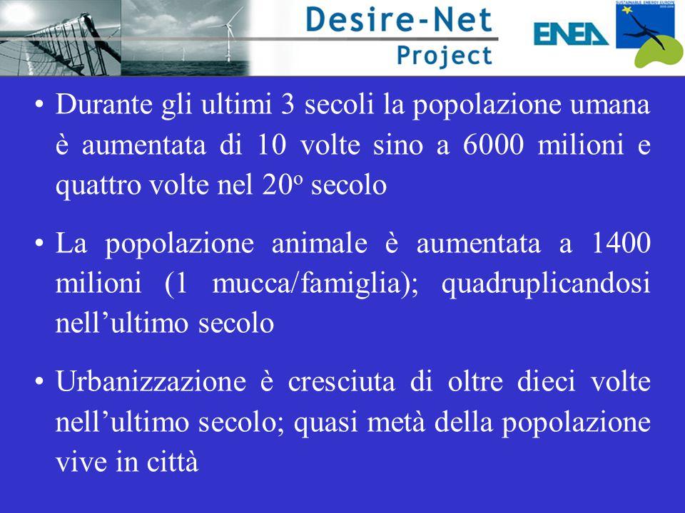 Durante gli ultimi 3 secoli la popolazione umana è aumentata di 10 volte sino a 6000 milioni e quattro volte nel 20 o secolo La popolazione animale è