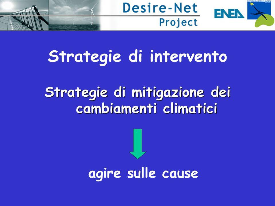 Strategie di mitigazione dei cambiamenti climatici agire sulle cause Strategie di intervento