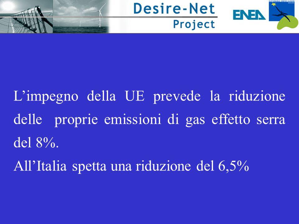 L'impegno della UE prevede la riduzione delle proprie emissioni di gas effetto serra del 8%. All'Italia spetta una riduzione del 6,5%