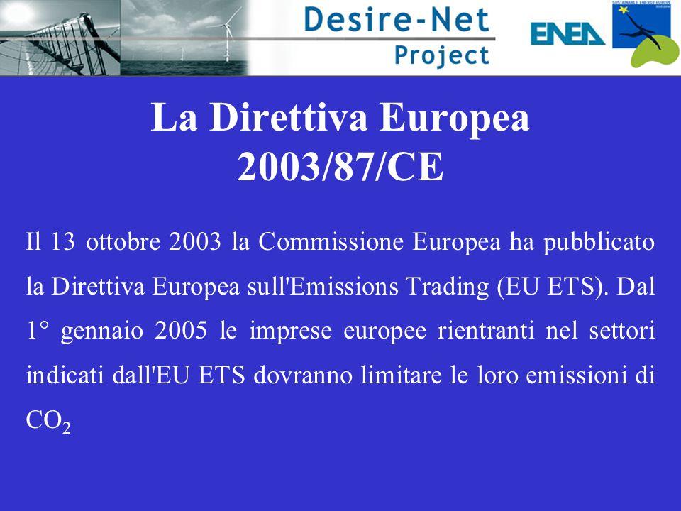 La Direttiva Europea 2003/87/CE Il 13 ottobre 2003 la Commissione Europea ha pubblicato la Direttiva Europea sull Emissions Trading (EU ETS).