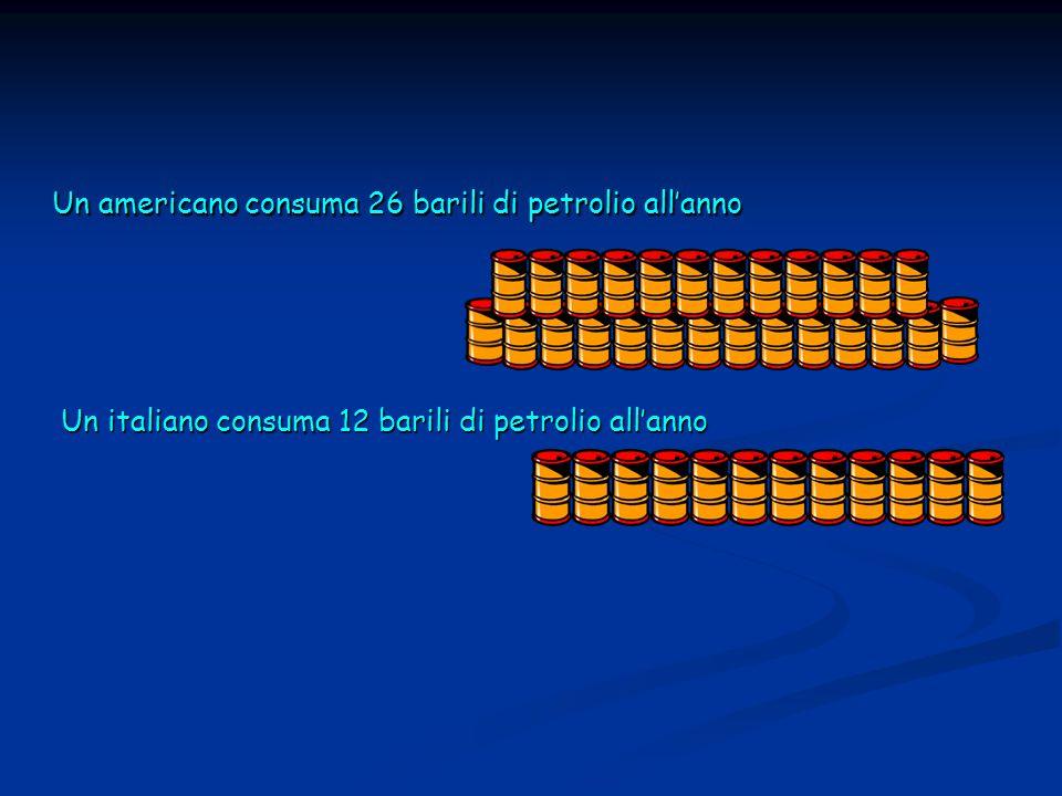 Un italiano consuma 12 barili di petrolio all'anno