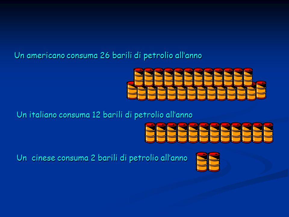 Un americano consuma 26 barili di petrolio all'anno Un italiano consuma 12 barili di petrolio all'anno Un cinese consuma 2 barili di petrolio all'anno