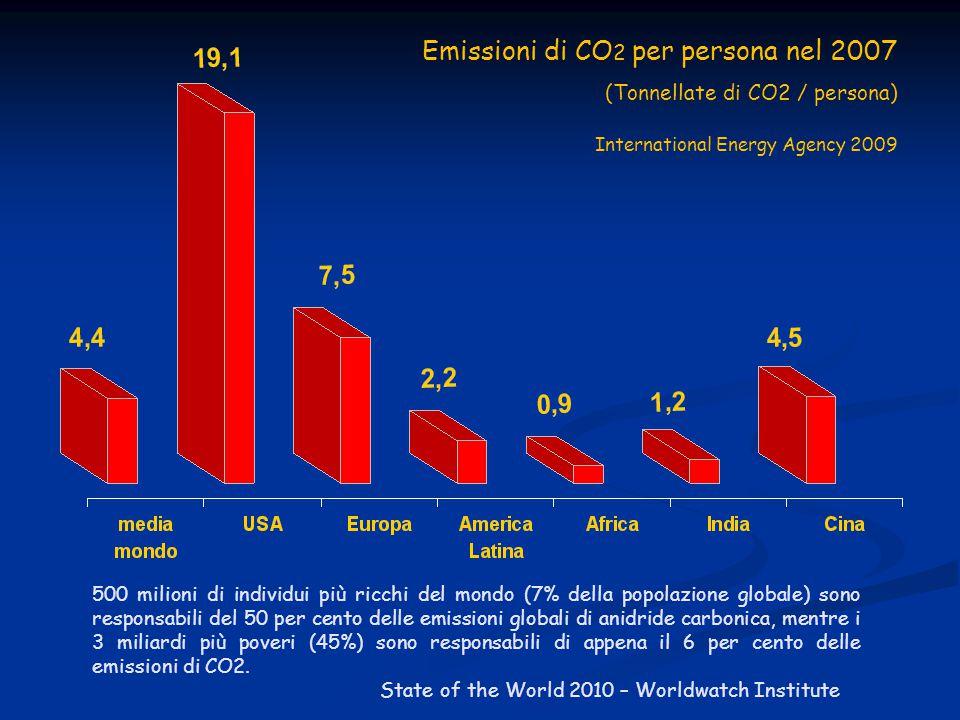 Emissioni di CO 2 per persona nel 2007 (Tonnellate di CO2 / persona) International Energy Agency 2009 500 milioni di individui più ricchi del mondo (7% della popolazione globale) sono responsabili del 50 per cento delle emissioni globali di anidride carbonica, mentre i 3 miliardi più poveri (45%) sono responsabili di appena il 6 per cento delle emissioni di CO2.