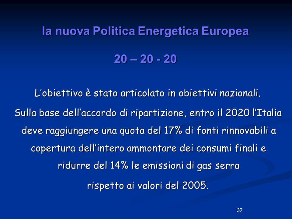 la nuova Politica Energetica Europea 20 – 20 - 20 L'obiettivo è stato articolato in obiettivi nazionali.
