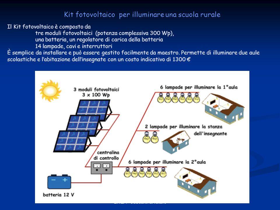 ENEA - educarsi al futuro Kit fotovoltaico per illuminare una scuola rurale Il Kit fotovoltaico è composto da tre moduli fotovoltaici (potenza complessiva 300 Wp), una batteria, un regolatore di carica della batteria 14 lampade, cavi e interruttori È semplice da installare e può essere gestito facilmente da maestro.