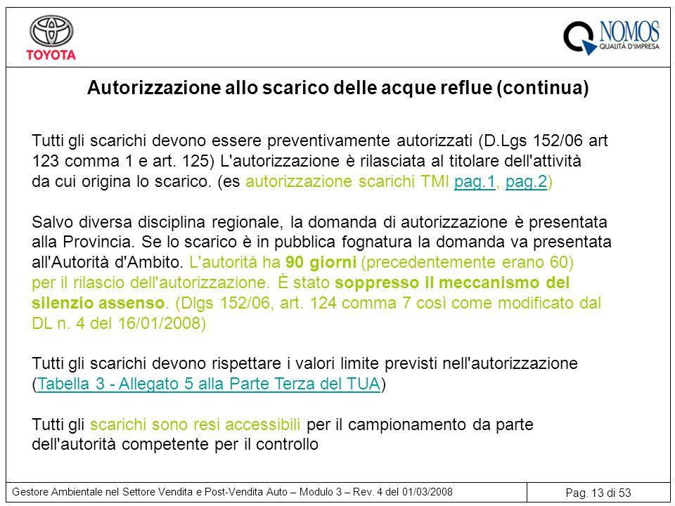 Pag.13 di 53 Gestore Ambientale nel Settore Vendita e Post-Vendita Auto – Modulo 3 – Rev.