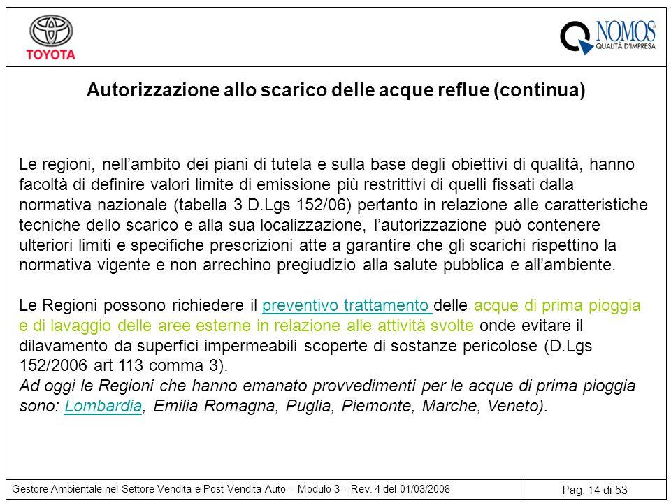 Pag.14 di 53 Gestore Ambientale nel Settore Vendita e Post-Vendita Auto – Modulo 3 – Rev.