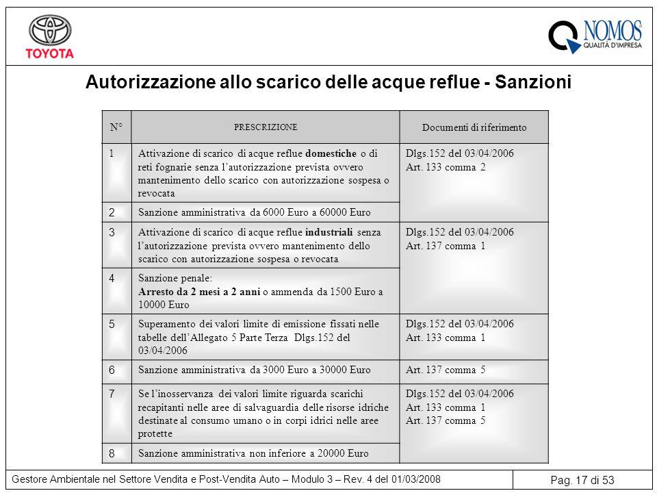 Pag.17 di 53 Gestore Ambientale nel Settore Vendita e Post-Vendita Auto – Modulo 3 – Rev.