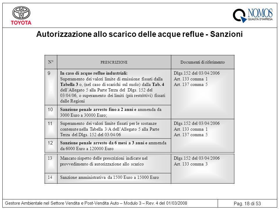 Pag.18 di 53 Gestore Ambientale nel Settore Vendita e Post-Vendita Auto – Modulo 3 – Rev.