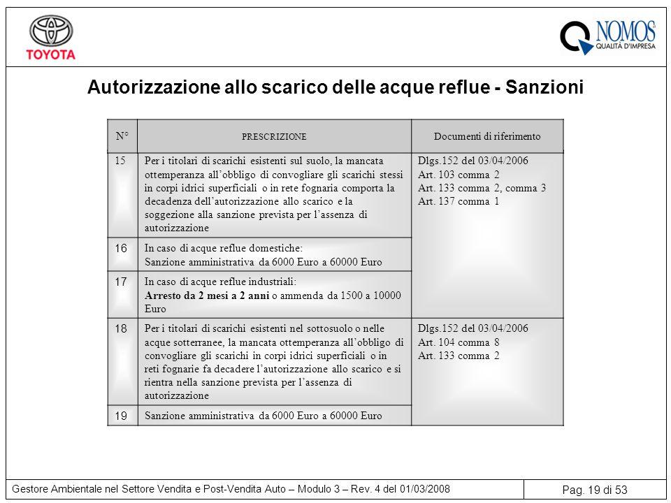 Pag.19 di 53 Gestore Ambientale nel Settore Vendita e Post-Vendita Auto – Modulo 3 – Rev.
