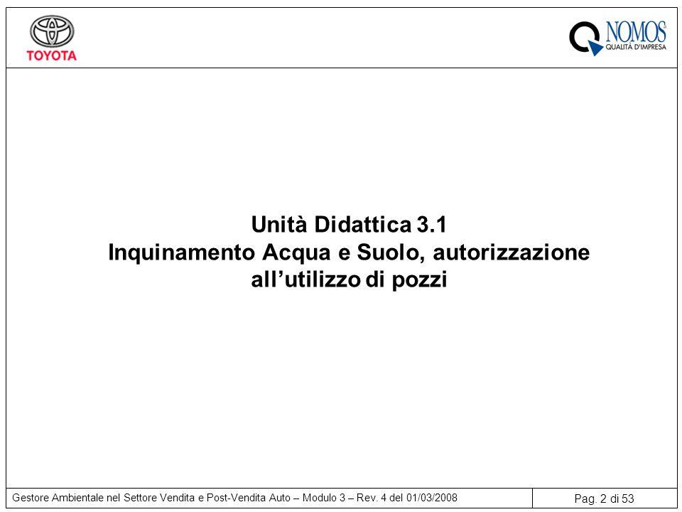 Pag.2 di 53 Gestore Ambientale nel Settore Vendita e Post-Vendita Auto – Modulo 3 – Rev.