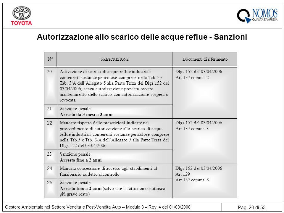 Pag.20 di 53 Gestore Ambientale nel Settore Vendita e Post-Vendita Auto – Modulo 3 – Rev.